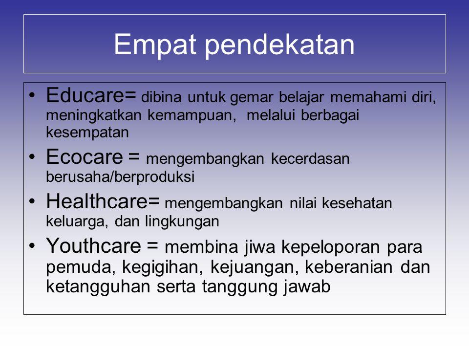 Empat pendekatan Educare= dibina untuk gemar belajar memahami diri, meningkatkan kemampuan, melalui berbagai kesempatan.