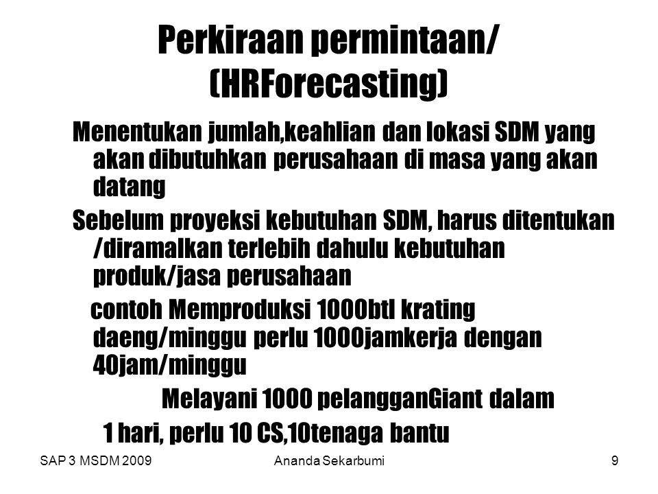 Perkiraan permintaan/ (HRForecasting)