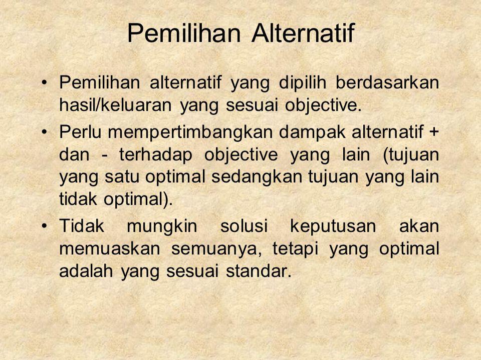 Pemilihan Alternatif Pemilihan alternatif yang dipilih berdasarkan hasil/keluaran yang sesuai objective.
