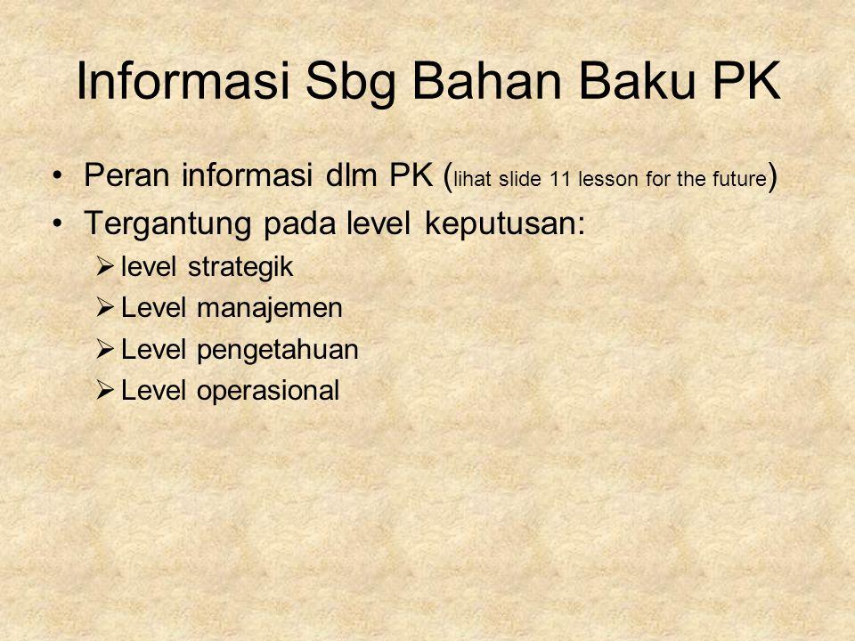 Informasi Sbg Bahan Baku PK