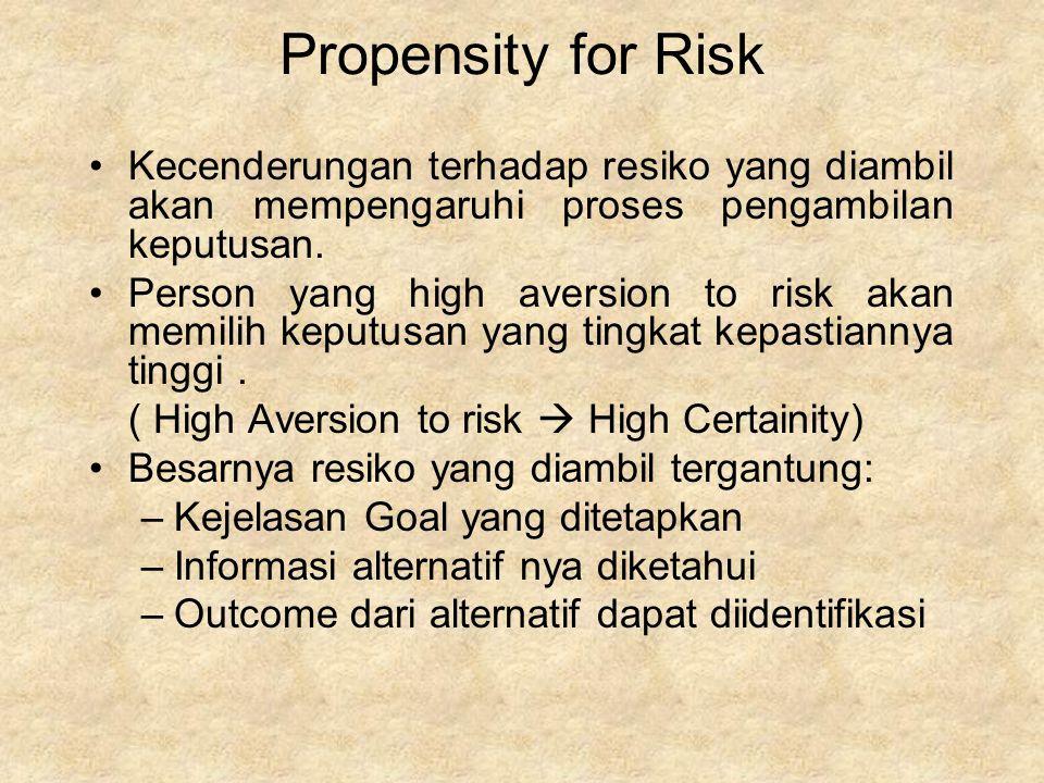 Propensity for Risk Kecenderungan terhadap resiko yang diambil akan mempengaruhi proses pengambilan keputusan.