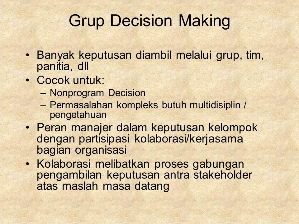 Grup Decision Making Banyak keputusan diambil melalui grup, tim, panitia, dll. Cocok untuk: Nonprogram Decision.