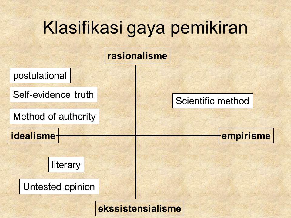 Klasifikasi gaya pemikiran