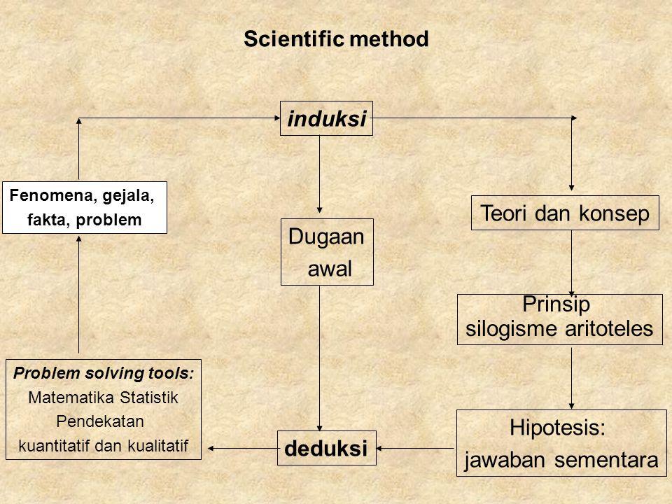 Problem solving tools:
