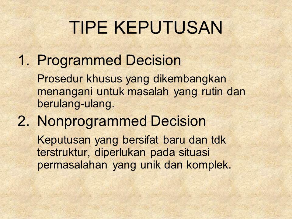 TIPE KEPUTUSAN Programmed Decision Nonprogrammed Decision