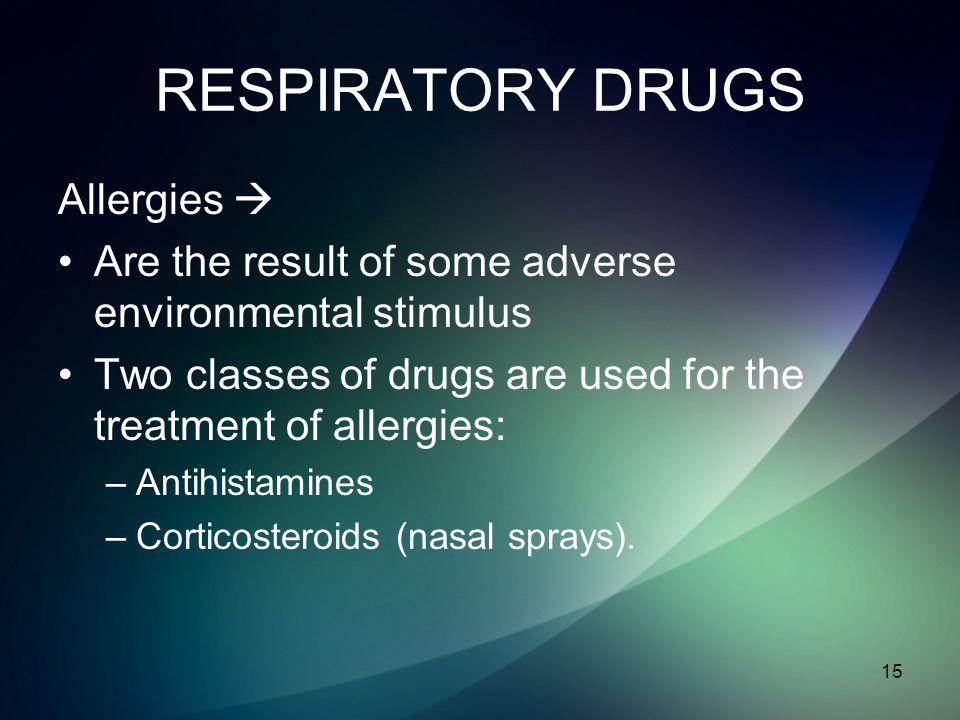 RESPIRATORY DRUGS Allergies 