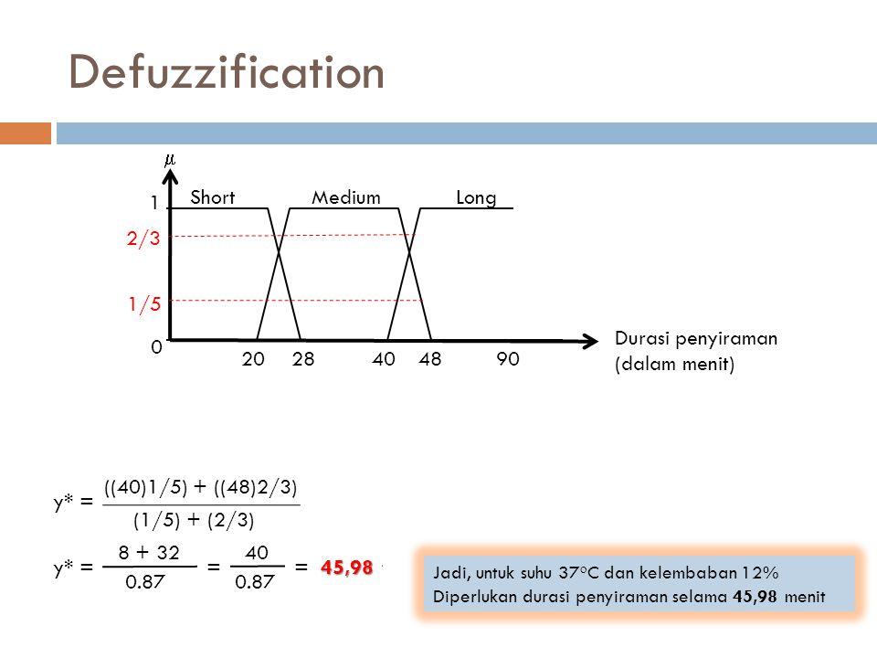 Defuzzification  1 Short Medium Long 2/3 1/5 Durasi penyiraman