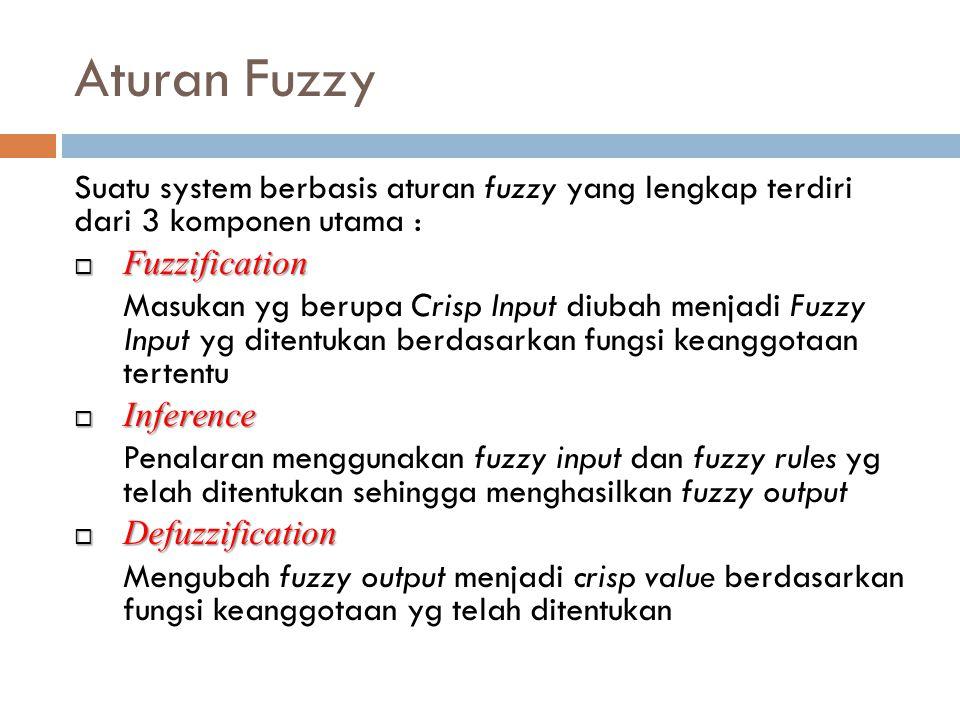 Aturan Fuzzy Suatu system berbasis aturan fuzzy yang lengkap terdiri dari 3 komponen utama : Fuzzification.