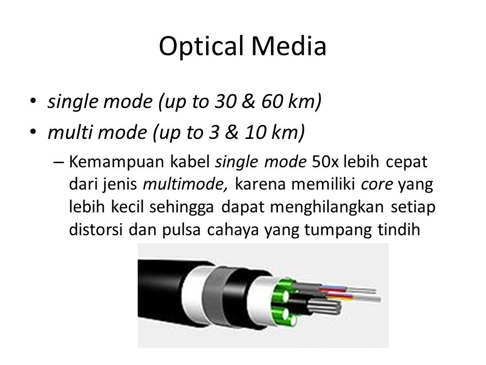 Optical Media single mode (up to 30 & 60 km)