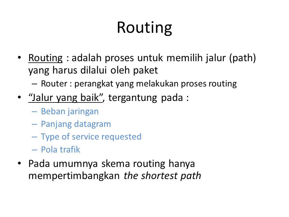 Routing Routing : adalah proses untuk memilih jalur (path) yang harus dilalui oleh paket. Router : perangkat yang melakukan proses routing.