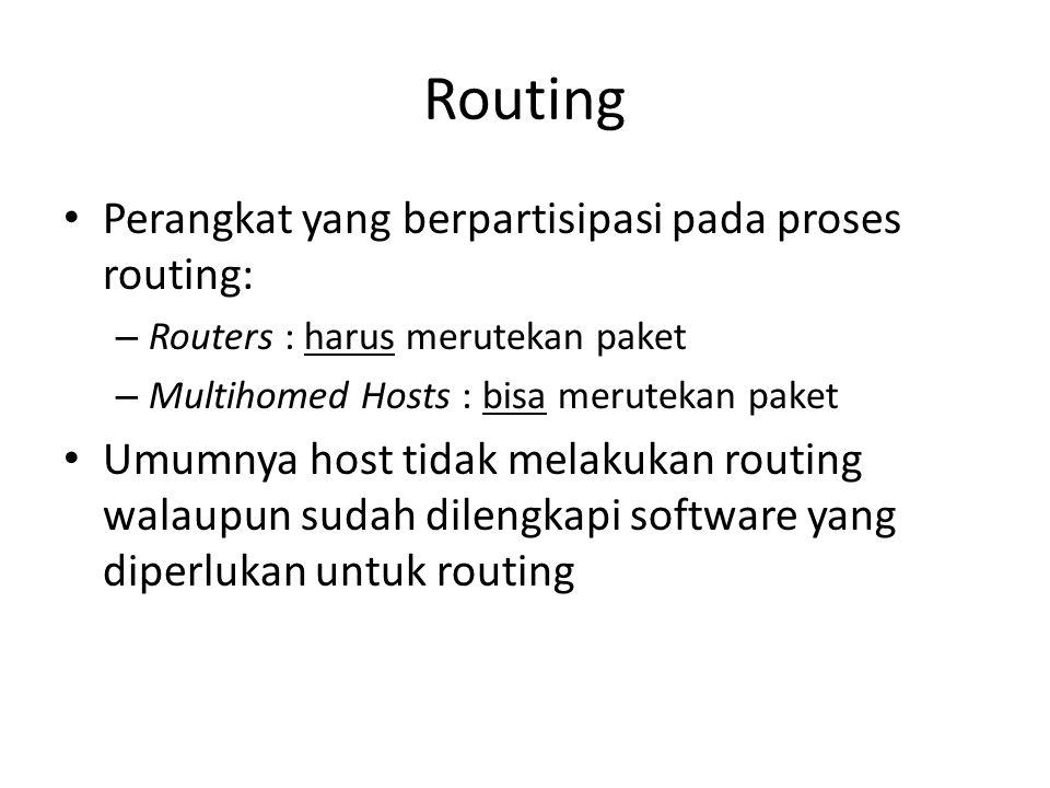 Routing Perangkat yang berpartisipasi pada proses routing: