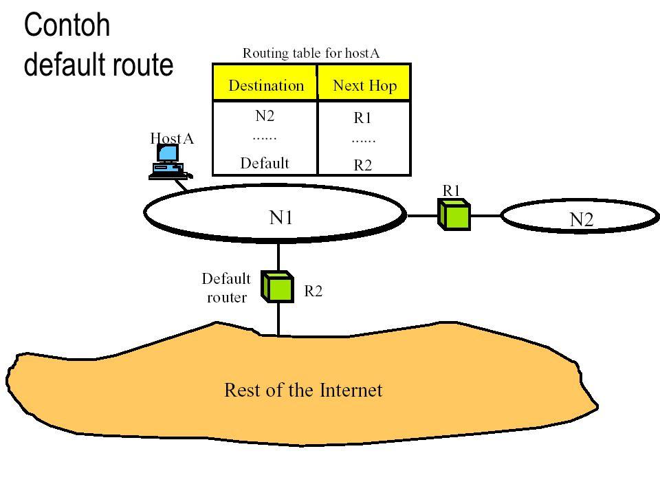Contoh default route