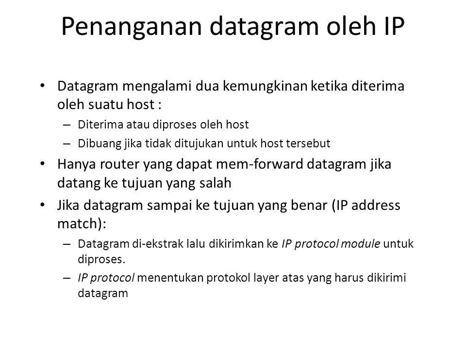 Penanganan datagram oleh IP