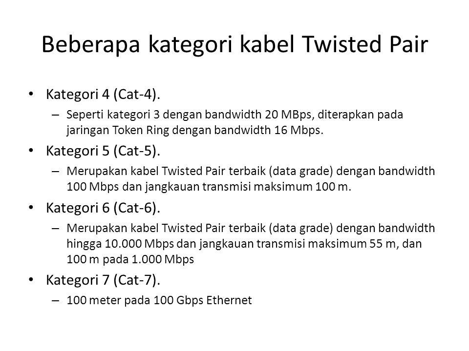 Beberapa kategori kabel Twisted Pair