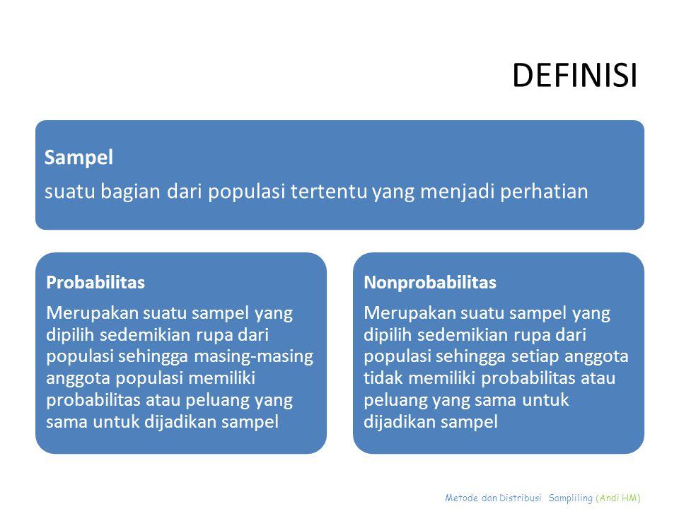 DEFINISI Sampel. suatu bagian dari populasi tertentu yang menjadi perhatian. Probabilitas.