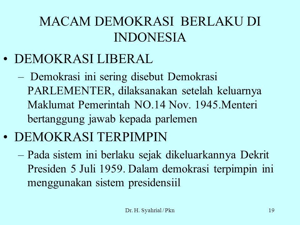MACAM DEMOKRASI BERLAKU DI INDONESIA