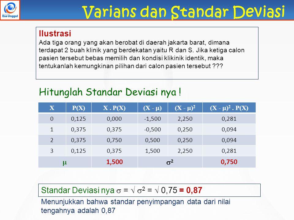 Varians dan Standar Deviasi