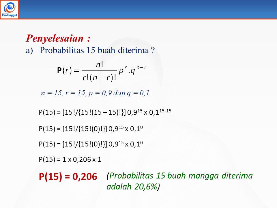 Penyelesaian : P(15) = 0,206 Probabilitas 15 buah diterima