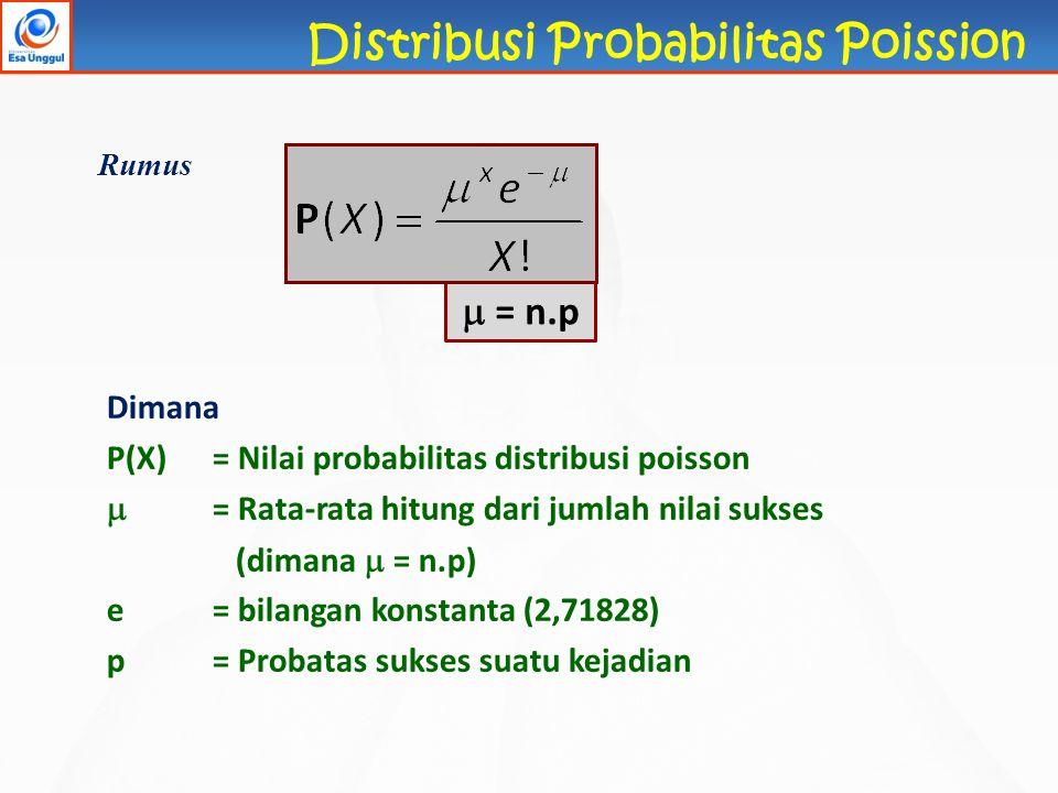 Distribusi Probabilitas Poission