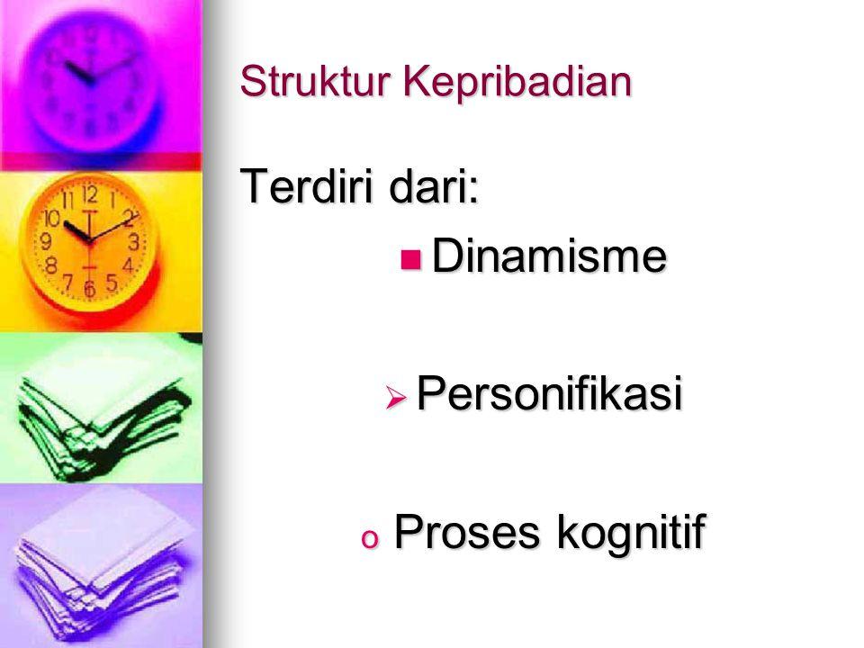 Terdiri dari: Dinamisme Personifikasi Proses kognitif