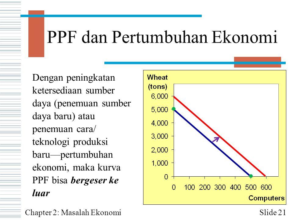 PPF dan Pertumbuhan Ekonomi