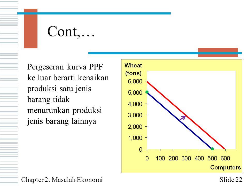 Cont,… Pergeseran kurva PPF ke luar berarti kenaikan produksi satu jenis barang tidak menurunkan produksi jenis barang lainnya.