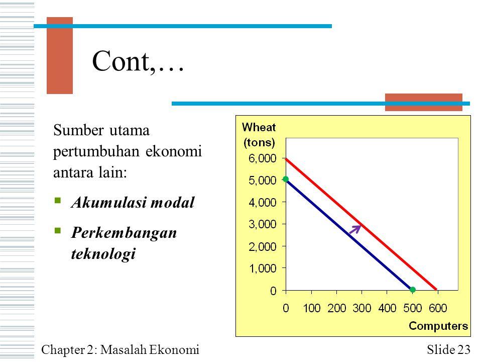 Cont,… Sumber utama pertumbuhan ekonomi antara lain: Akumulasi modal