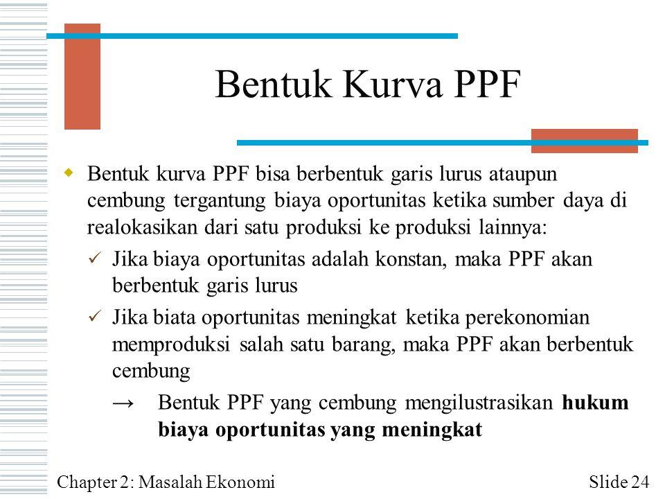 Bentuk Kurva PPF