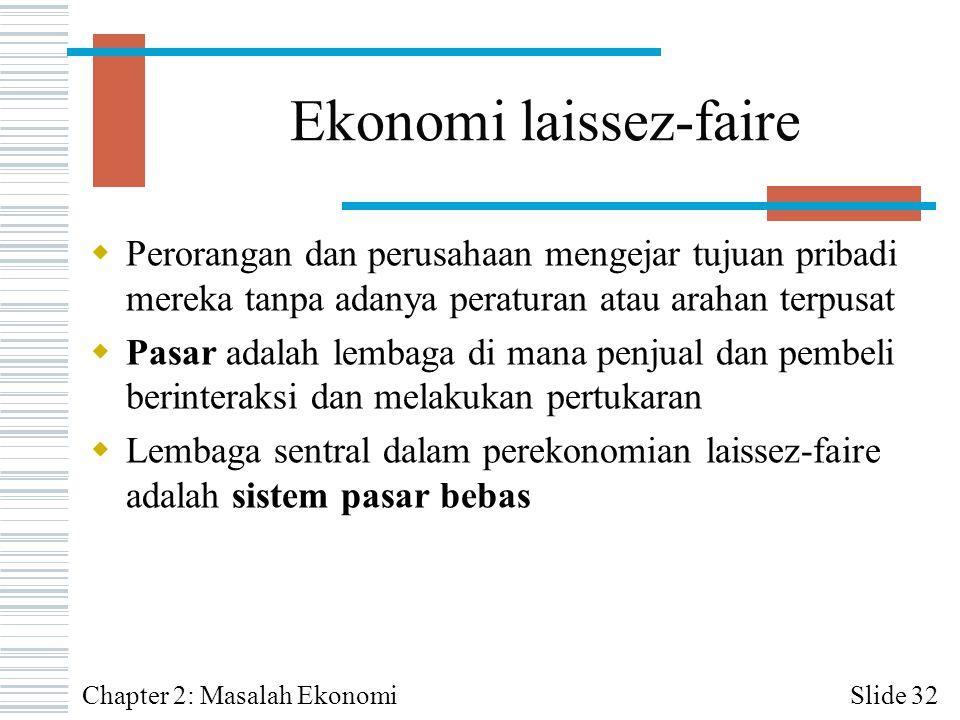 Ekonomi laissez-faire