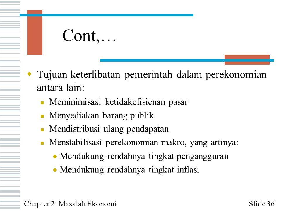 Cont,… Tujuan keterlibatan pemerintah dalam perekonomian antara lain: