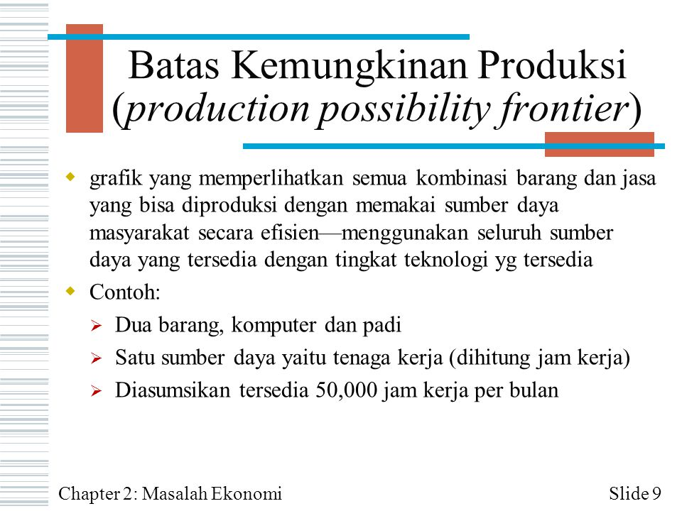 Batas Kemungkinan Produksi (production possibility frontier)