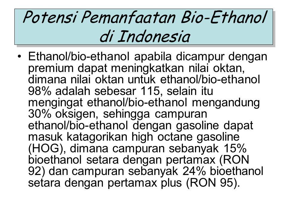 Potensi Pemanfaatan Bio-Ethanol di Indonesia