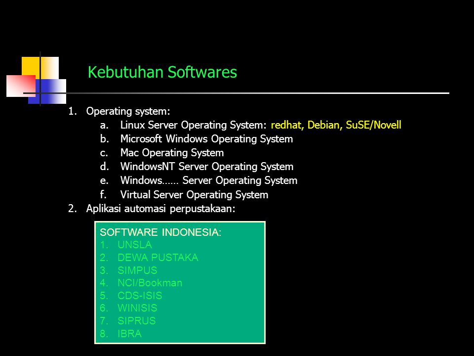 Kebutuhan Softwares Operating system: