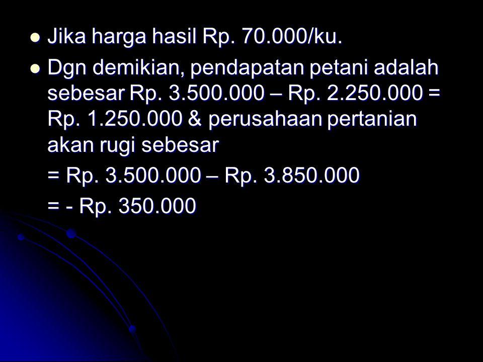 Jika harga hasil Rp. 70.000/ku.
