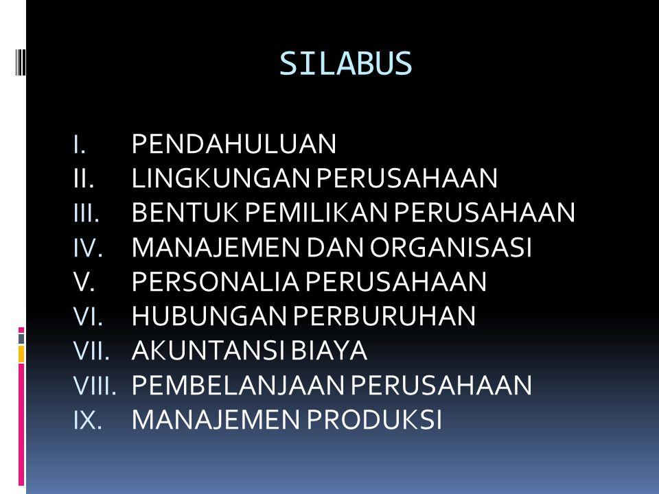 SILABUS PENDAHULUAN II. LINGKUNGAN PERUSAHAAN