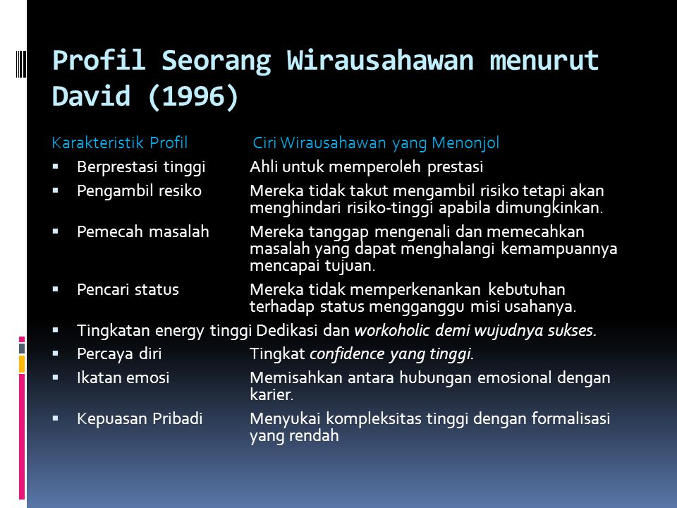 Profil Seorang Wirausahawan menurut David (1996)