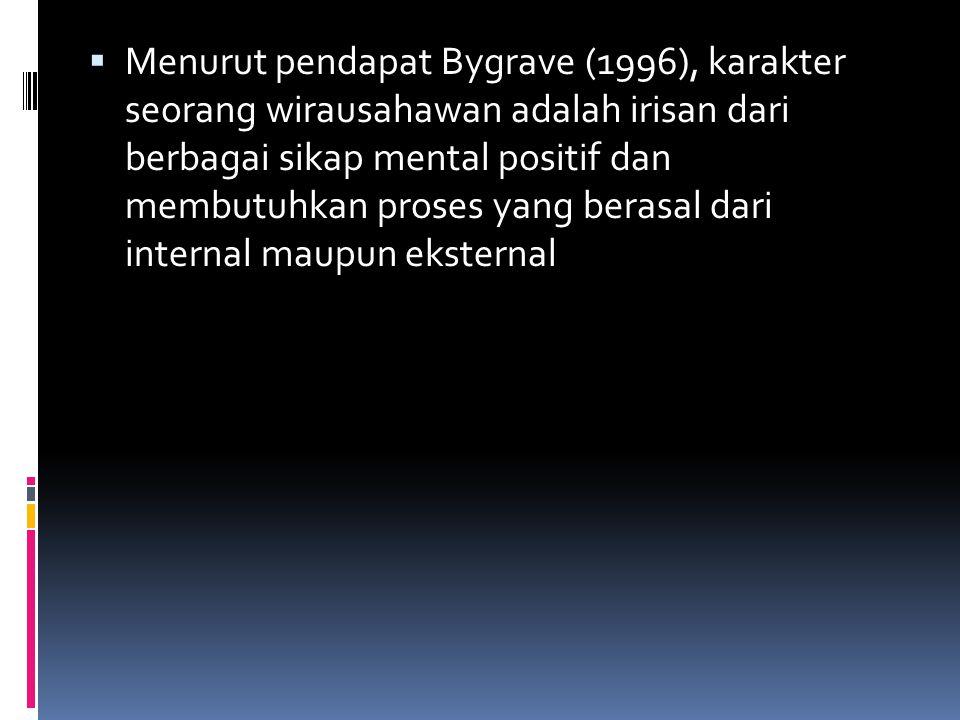 Menurut pendapat Bygrave (1996), karakter seorang wirausahawan adalah irisan dari berbagai sikap mental positif dan membutuhkan proses yang berasal dari internal maupun eksternal