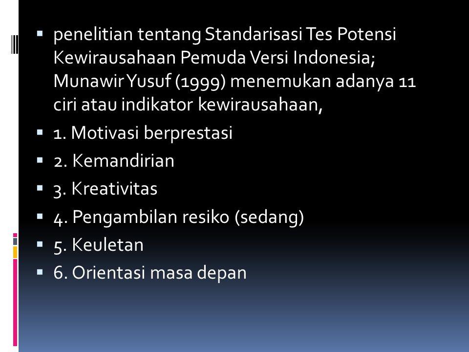 penelitian tentang Standarisasi Tes Potensi Kewirausahaan Pemuda Versi Indonesia; Munawir Yusuf (1999) menemukan adanya 11 ciri atau indikator kewirausahaan,
