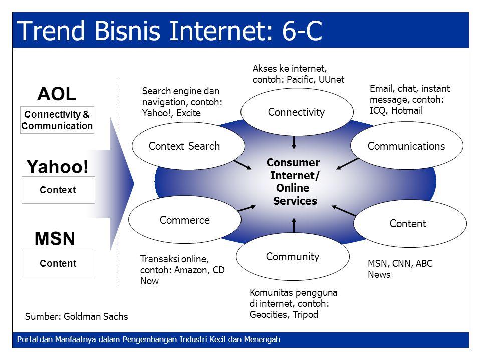 Trend Bisnis Internet: 6-C
