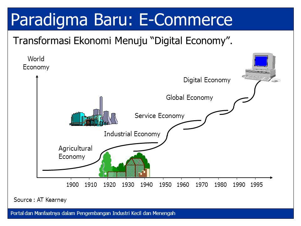 Paradigma Baru: E-Commerce
