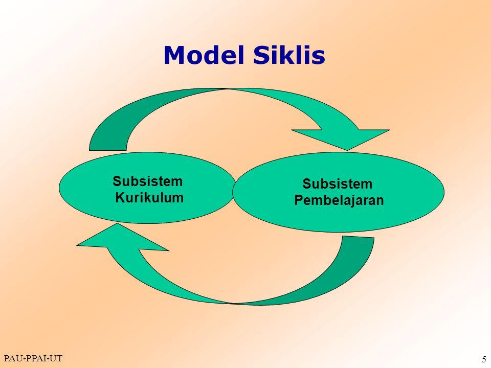 Model Siklis Subsistem Kurikulum Subsistem Pembelajaran PAU-PPAI-UT