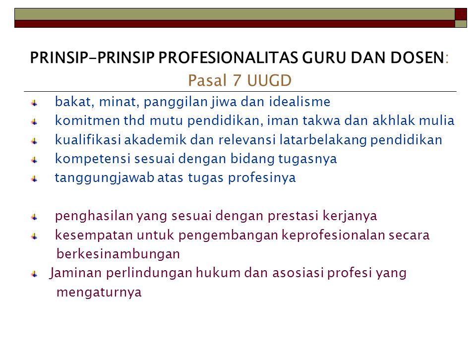 PRINSIP-PRINSIP PROFESIONALITAS GURU DAN DOSEN: