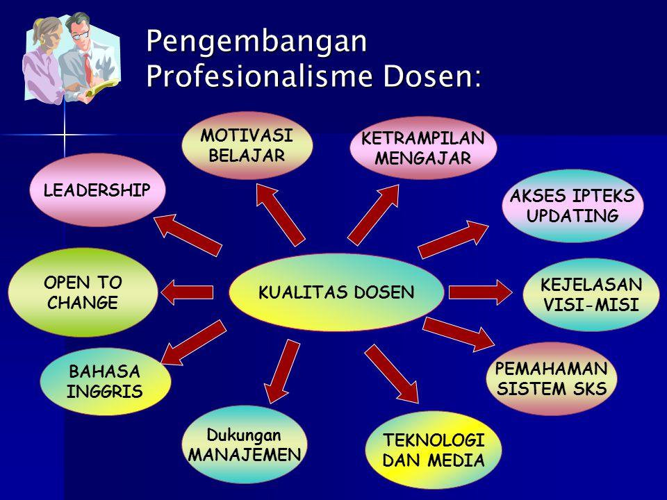 Pengembangan Profesionalisme Dosen: