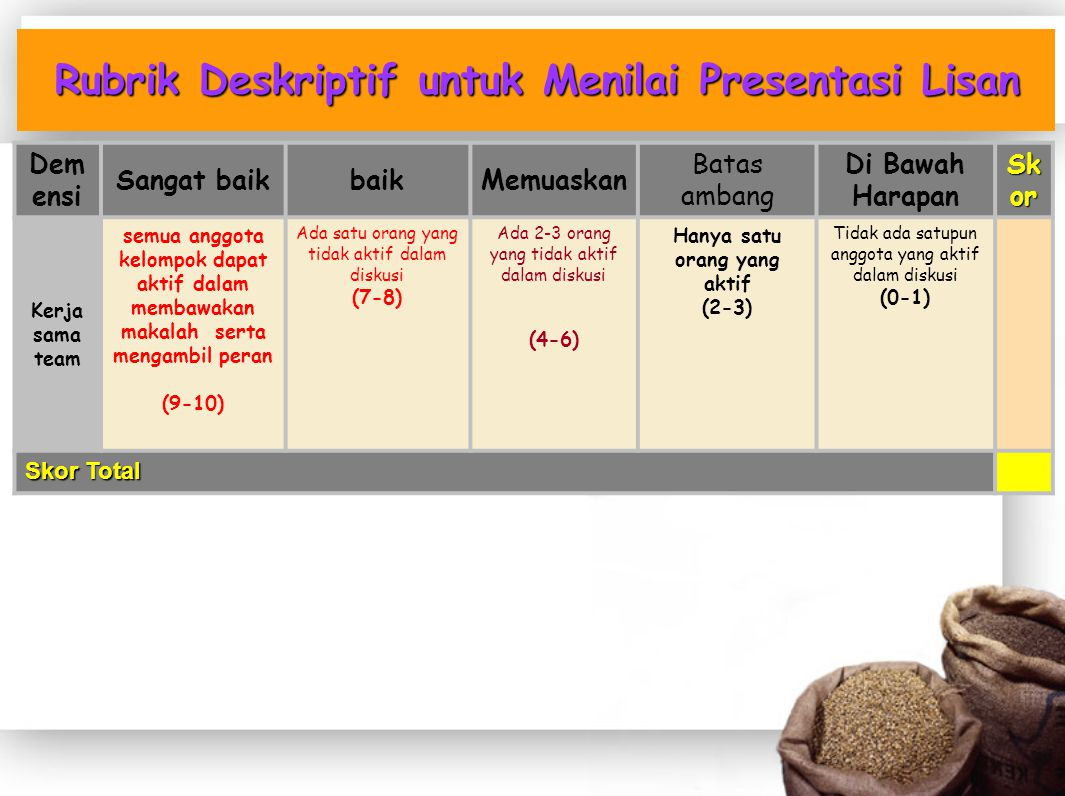 Rubrik Deskriptif untuk Menilai Presentasi Lisan