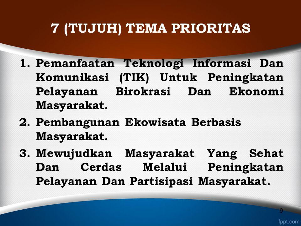 7 (TUJUH) TEMA PRIORITAS