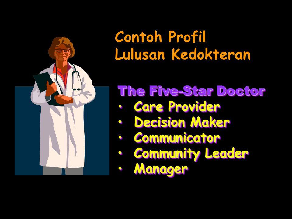 Contoh Profil Lulusan Kedokteran