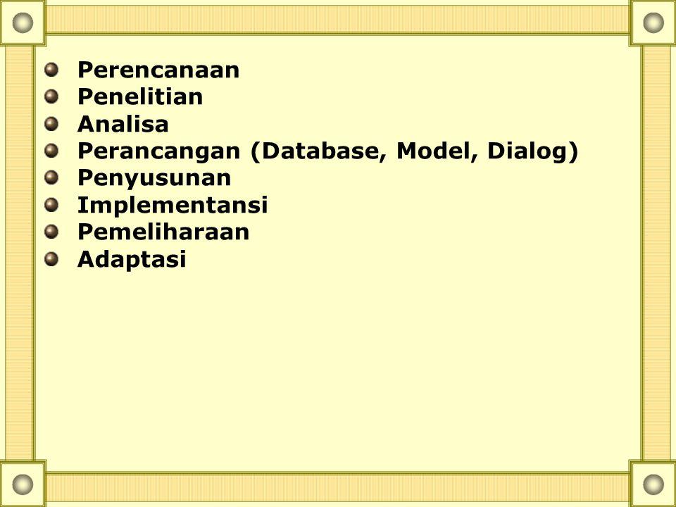 Perencanaan Penelitian. Analisa. Perancangan (Database, Model, Dialog) Penyusunan. Implementansi.