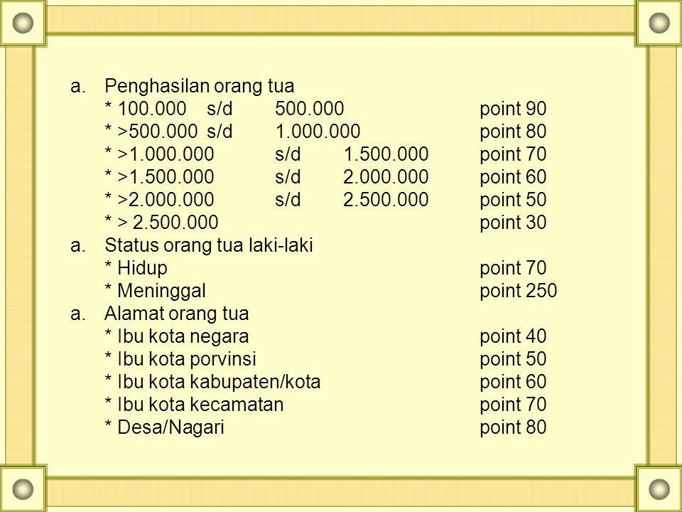 Penghasilan orang tua * 100.000 s/d 500.000 point 90. * >500.000 s/d 1.000.000 point 80. * >1.000.000 s/d 1.500.000 point 70.