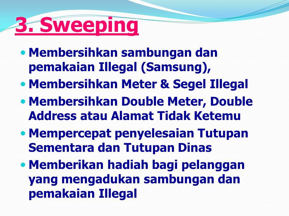 3. Sweeping Membersihkan sambungan dan pemakaian Illegal (Samsung),