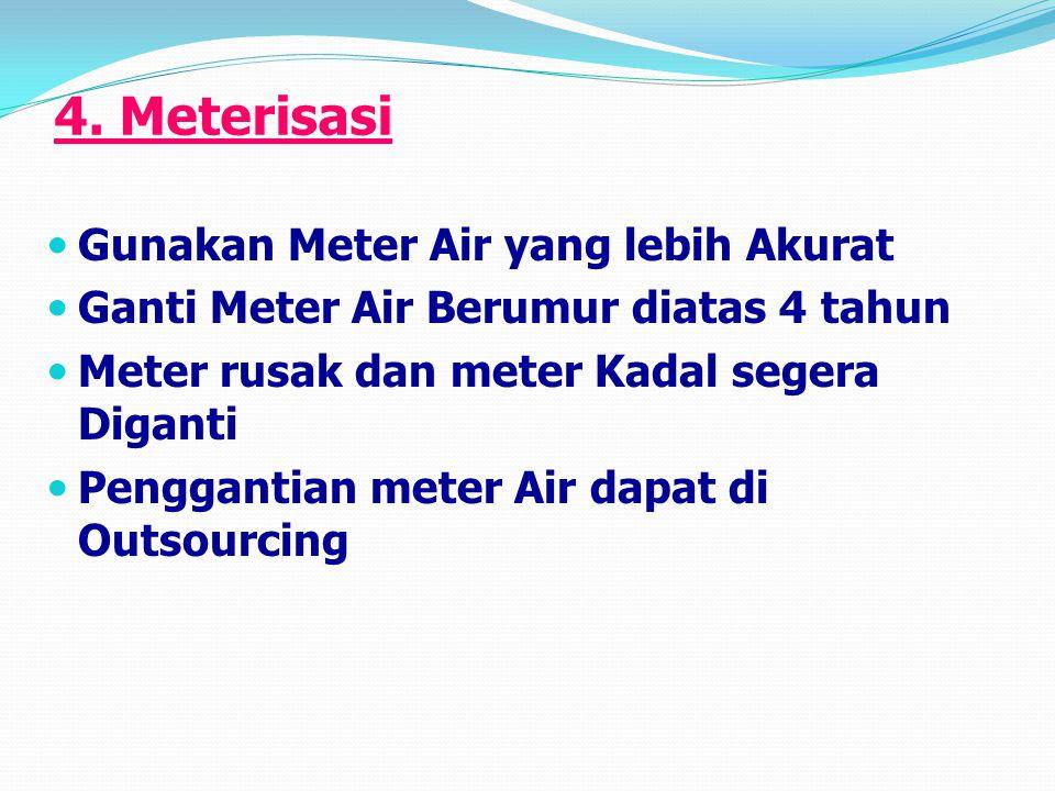 4. Meterisasi Gunakan Meter Air yang lebih Akurat